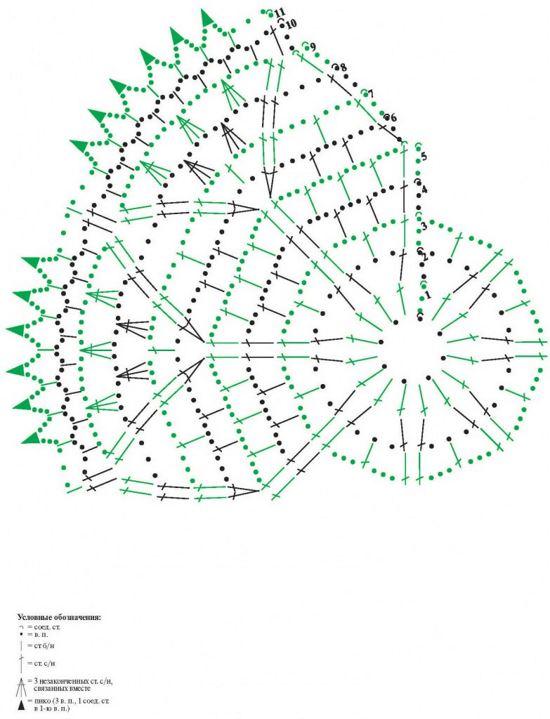 Салфетка крючком схема вязания для начинающих 28