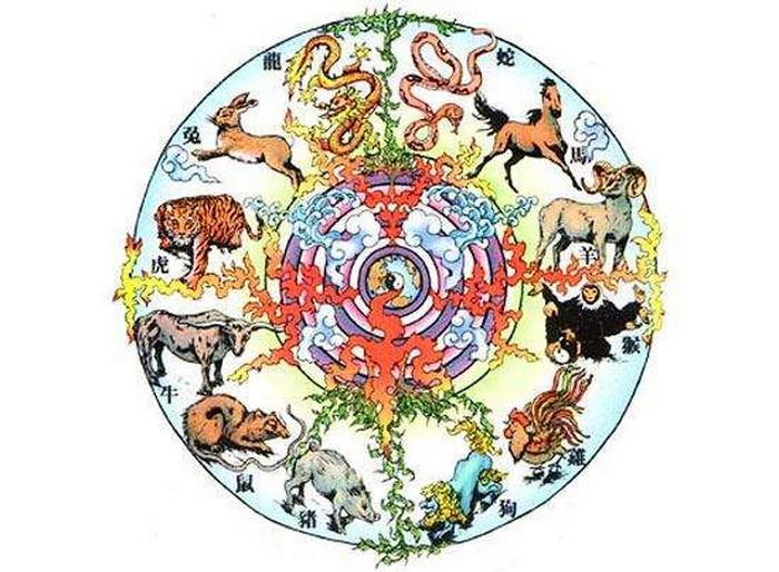 Східний гороскоп на 2016